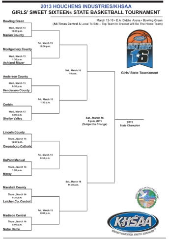 girls state bracket 2013