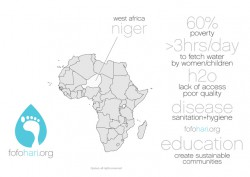 fofo infographic for site