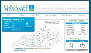 Here are some of the temperatures recorded by Kentucky Mesonet stations on Feb. 19.