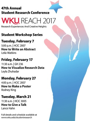 Four workshops are planned leading up to the Student Research Conference.